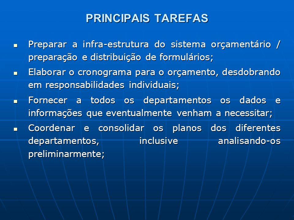 PRINCIPAIS TAREFAS Preparar a infra-estrutura do sistema orçamentário / preparação e distribuição de formulários; Preparar a infra-estrutura do sistema orçamentário / preparação e distribuição de formulários; Elaborar o cronograma para o orçamento, desdobrando em responsabilidades individuais; Elaborar o cronograma para o orçamento, desdobrando em responsabilidades individuais; Fornecer a todos os departamentos os dados e informações que eventualmente venham a necessitar; Fornecer a todos os departamentos os dados e informações que eventualmente venham a necessitar; Coordenar e consolidar os planos dos diferentes departamentos, inclusive analisando-os preliminarmente; Coordenar e consolidar os planos dos diferentes departamentos, inclusive analisando-os preliminarmente;