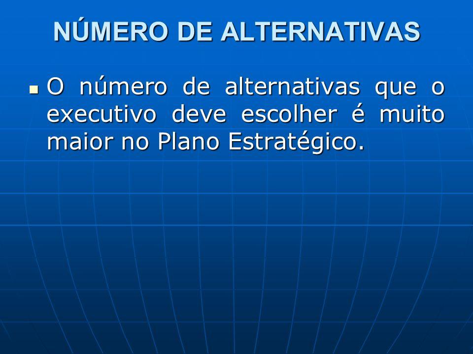 NÚMERO DE ALTERNATIVAS O número de alternativas que o executivo deve escolher é muito maior no Plano Estratégico. O número de alternativas que o execu