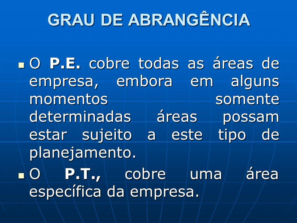 GRAU DE ABRANGÊNCIA O P.E.