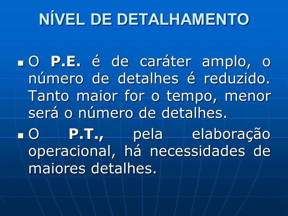 NÍVEL DE DETALHAMENTO O P.E.é de caráter amplo, o número de detalhes é reduzido.