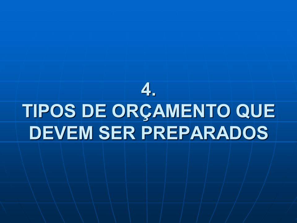 4. TIPOS DE ORÇAMENTO QUE DEVEM SER PREPARADOS