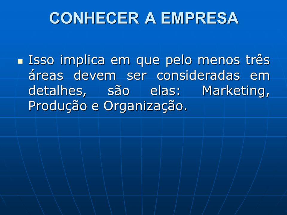 CONHECER A EMPRESA Isso implica em que pelo menos três áreas devem ser consideradas em detalhes, são elas: Marketing, Produção e Organização. Isso imp