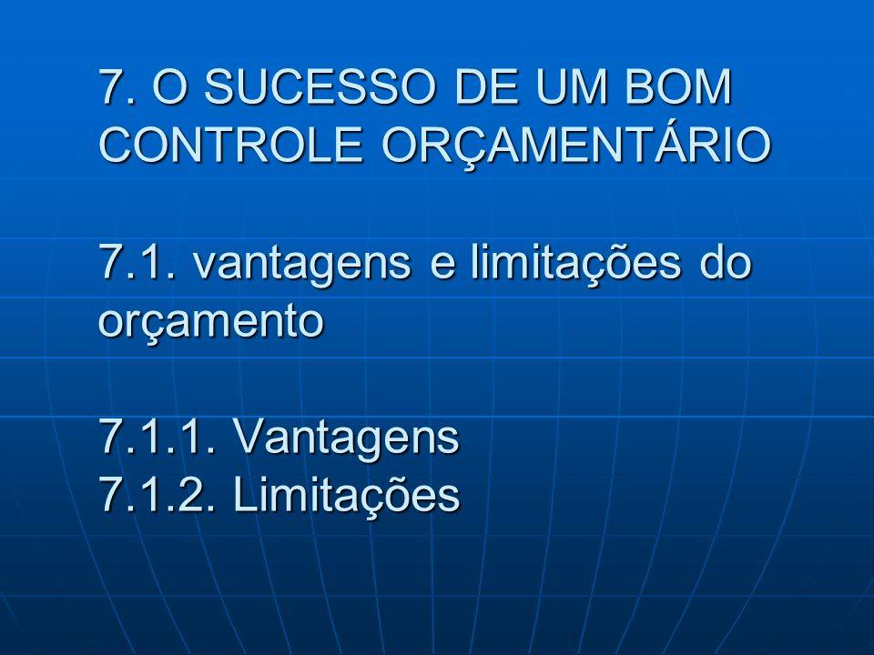 7. O SUCESSO DE UM BOM CONTROLE ORÇAMENTÁRIO 7.1. vantagens e limitações do orçamento 7.1.1. Vantagens 7.1.2. Limitações