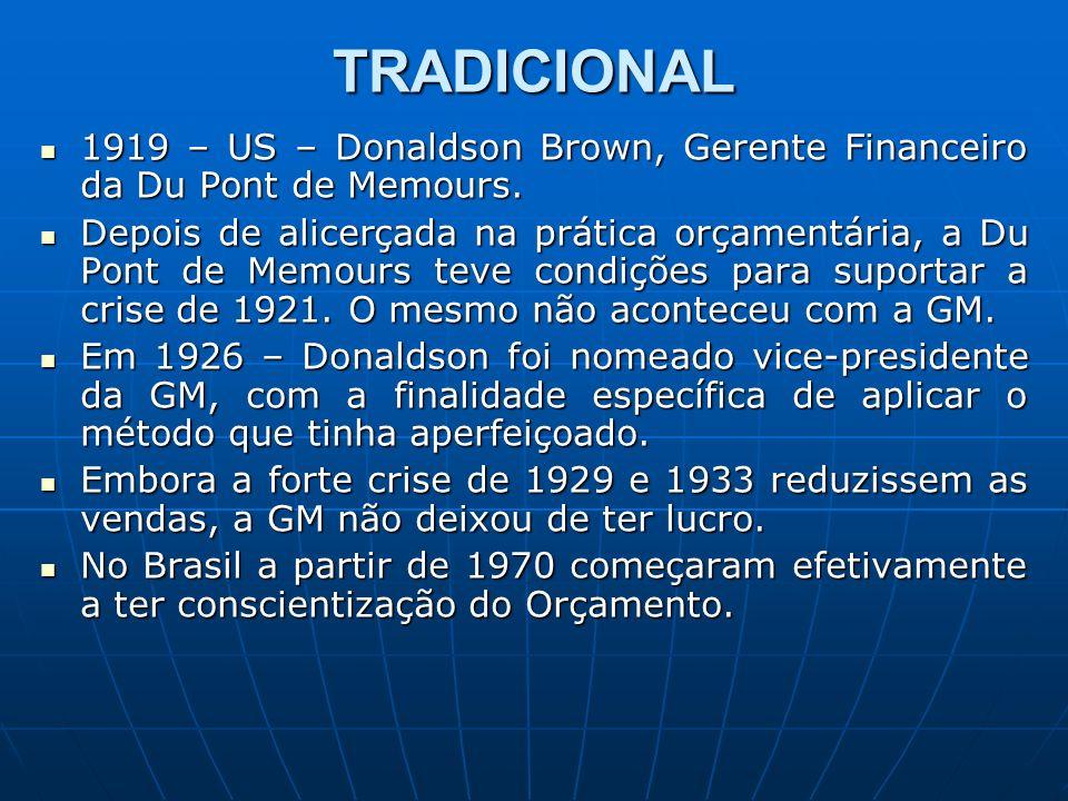 TRADICIONAL 1919 – US – Donaldson Brown, Gerente Financeiro da Du Pont de Memours. 1919 – US – Donaldson Brown, Gerente Financeiro da Du Pont de Memou