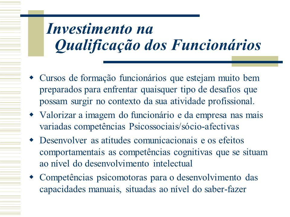Investimento na Qualificação dos Funcionários Cursos de formação funcionários que estejam muito bem preparados para enfrentar quaisquer tipo de desafi