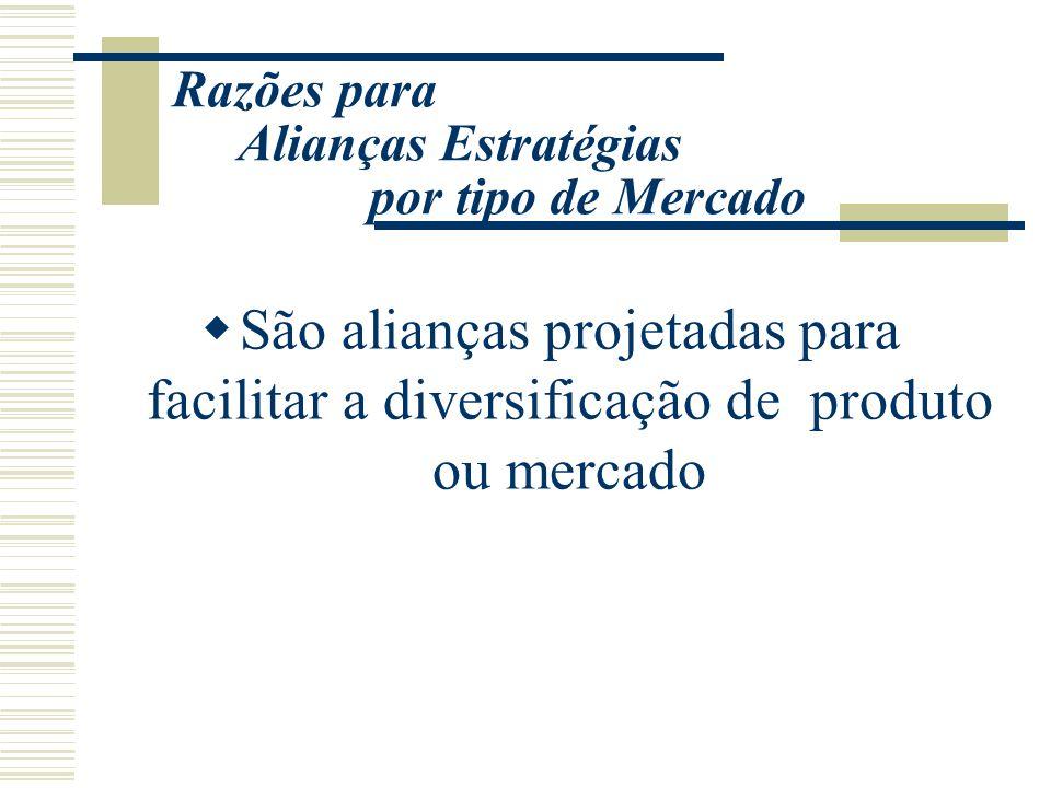 Razões para Alianças Estratégias por tipo de Mercado São alianças projetadas para facilitar a diversificação de produto ou mercado