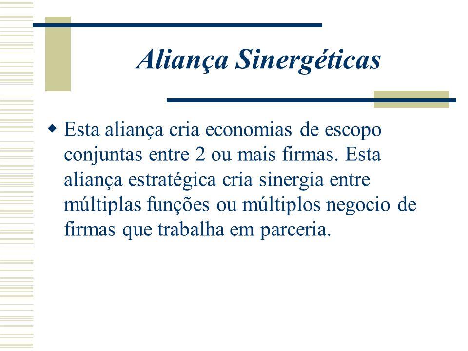 Aliança Sinergéticas Esta aliança cria economias de escopo conjuntas entre 2 ou mais firmas. Esta aliança estratégica cria sinergia entre múltiplas fu