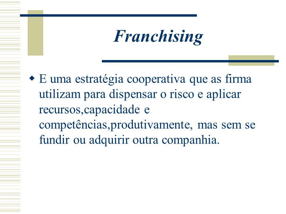 Franchising E uma estratégia cooperativa que as firma utilizam para dispensar o risco e aplicar recursos,capacidade e competências,produtivamente, mas