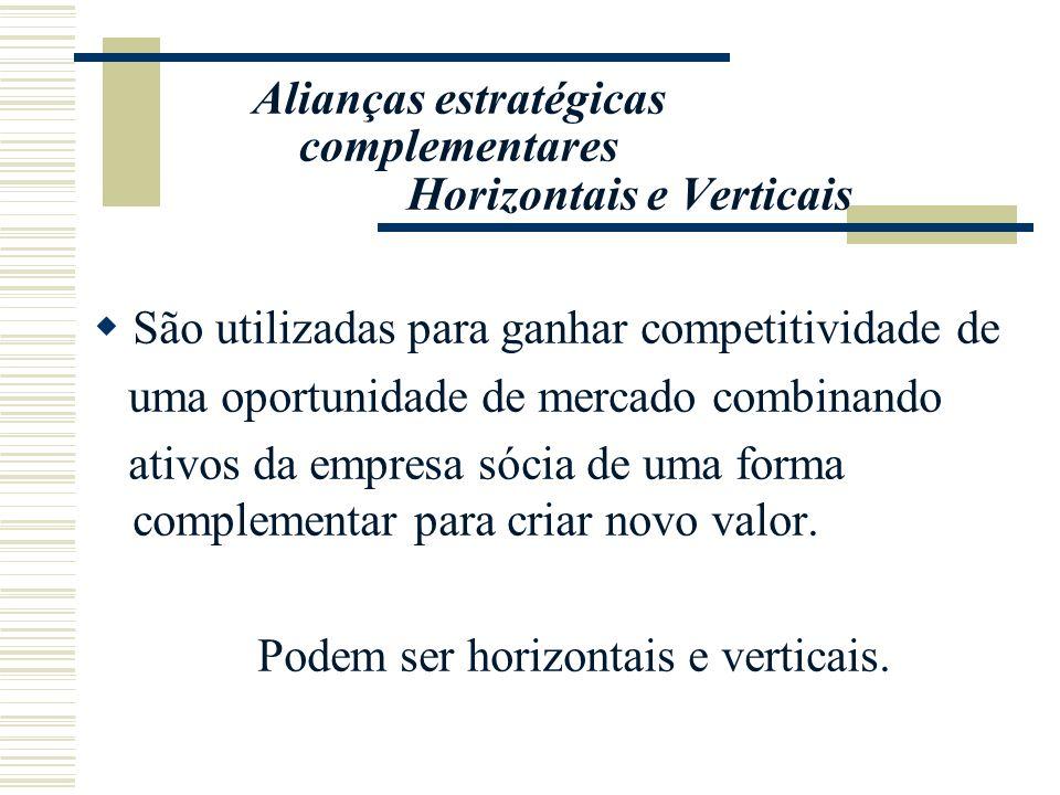 Alianças estratégicas complementares Horizontais e Verticais São utilizadas para ganhar competitividade de uma oportunidade de mercado combinando ativ