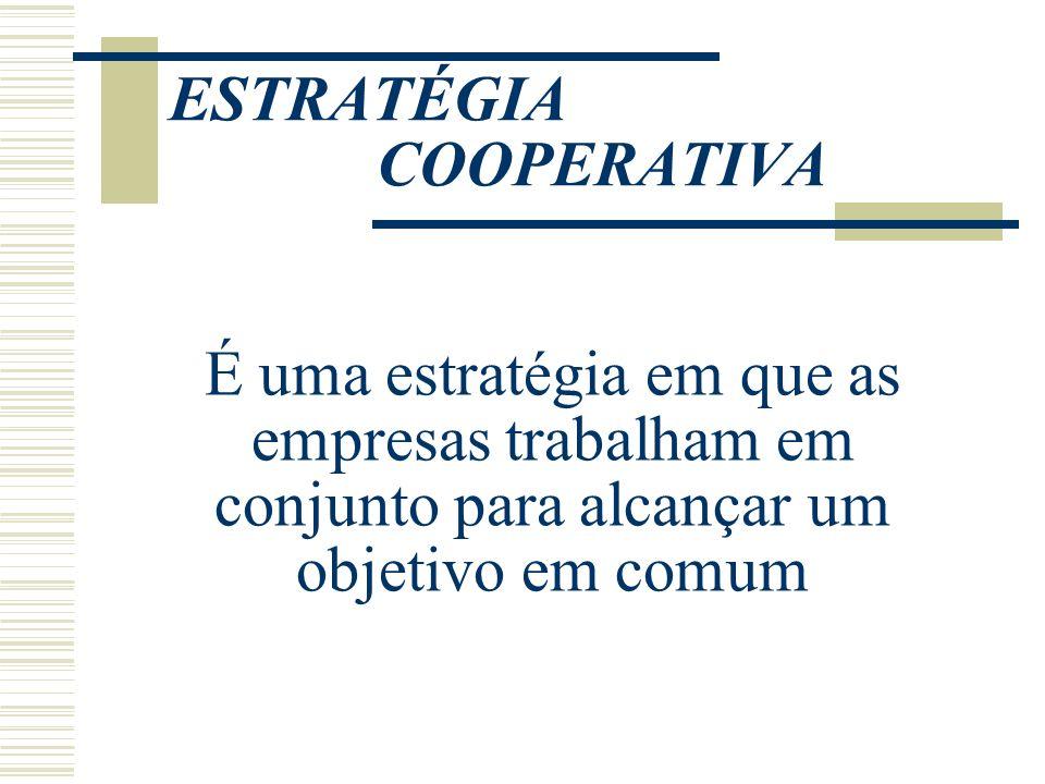 Alianças estratégicas para redução da competição Esse tipo de aliança, conhecida como cartel, é utilizado para manter o controle sobre os preços de um produto ou serviço.