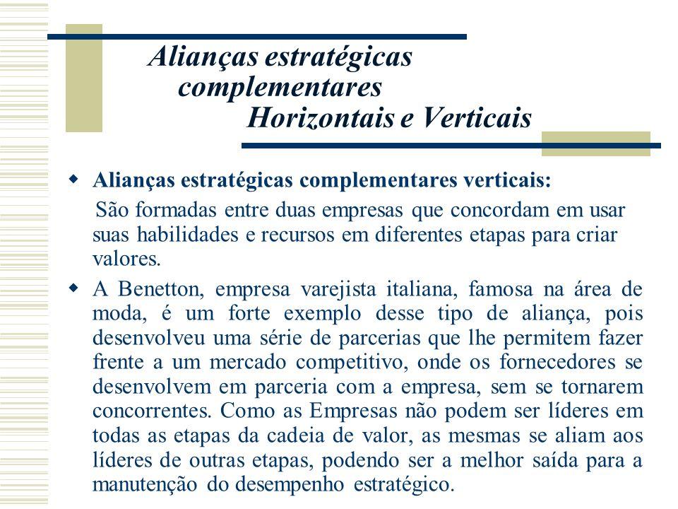 Alianças estratégicas complementares Horizontais e Verticais Alianças estratégicas complementares verticais: São formadas entre duas empresas que conc