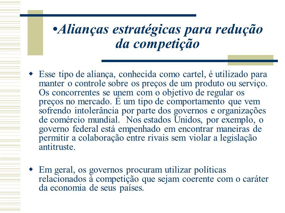 Alianças estratégicas para redução da competição Esse tipo de aliança, conhecida como cartel, é utilizado para manter o controle sobre os preços de um