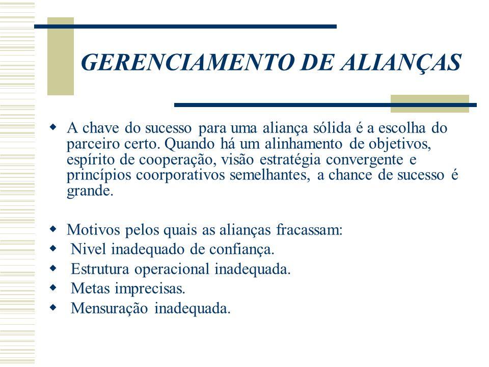 GERENCIAMENTO DE ALIANÇAS A chave do sucesso para uma aliança sólida é a escolha do parceiro certo. Quando há um alinhamento de objetivos, espírito de