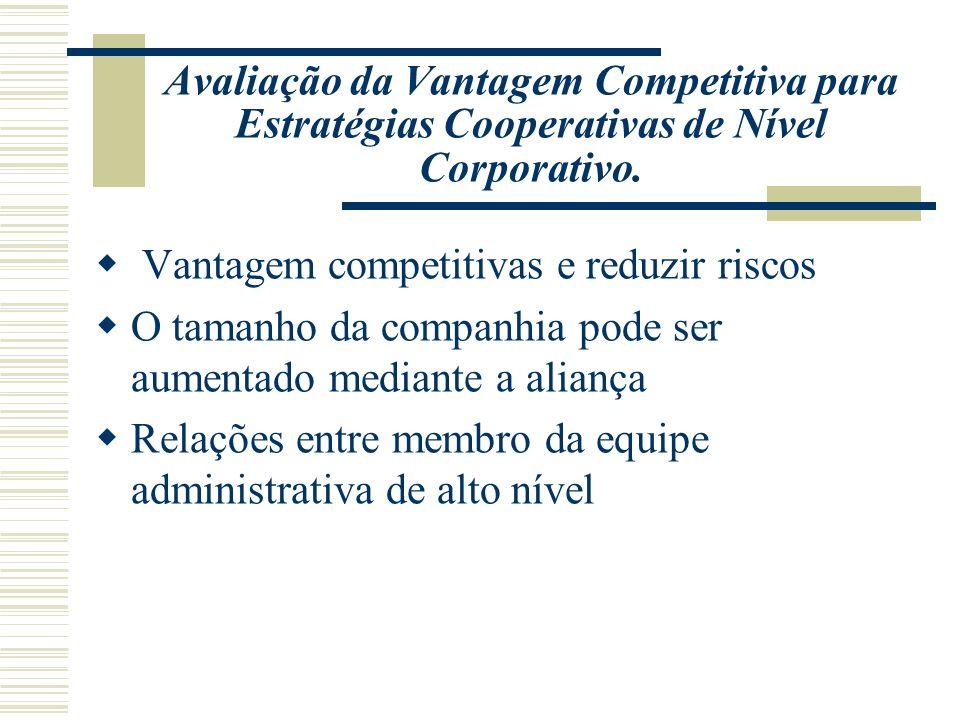 Avaliação da Vantagem Competitiva para Estratégias Cooperativas de Nível Corporativo. Vantagem competitivas e reduzir riscos O tamanho da companhia po