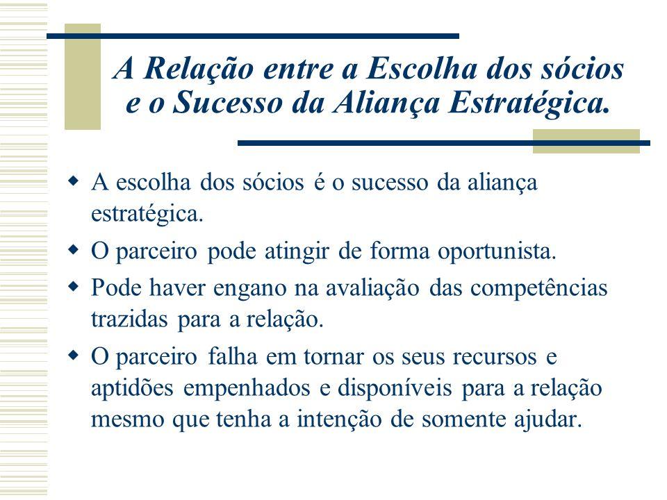 A Relação entre a Escolha dos sócios e o Sucesso da Aliança Estratégica. A escolha dos sócios é o sucesso da aliança estratégica. O parceiro pode atin