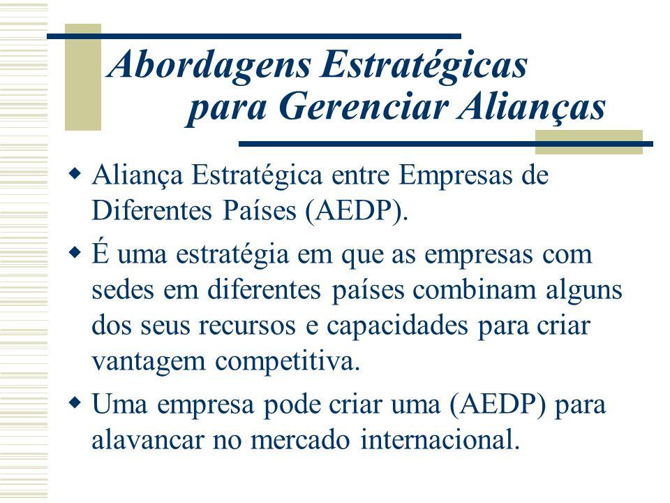 Abordagens Estratégicas para Gerenciar Alianças Aliança Estratégica entre Empresas de Diferentes Países (AEDP). É uma estratégia em que as empresas co