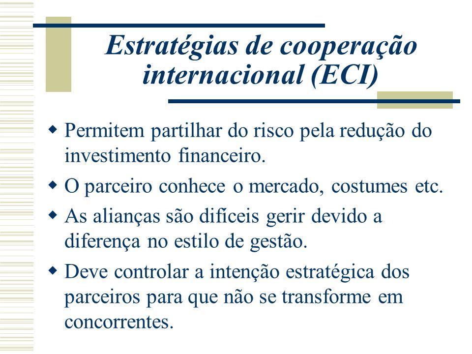 Estratégias de cooperação internacional (ECI) Permitem partilhar do risco pela redução do investimento financeiro. O parceiro conhece o mercado, costu