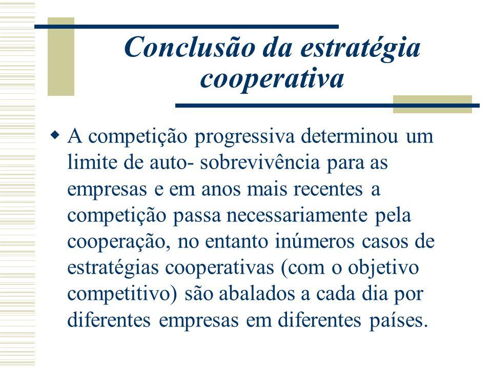 Conclusão da estratégia cooperativa A competição progressiva determinou um limite de auto- sobrevivência para as empresas e em anos mais recentes a co