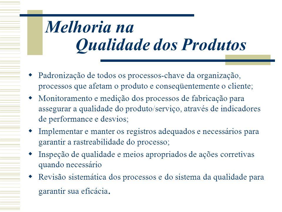 Melhoria na Qualidade dos Produtos Padronização de todos os processos-chave da organização, processos que afetam o produto e conseqüentemente o client