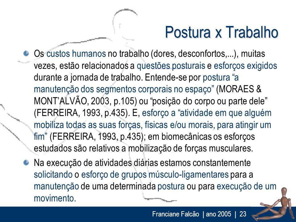 Franciane Falcão   ano 2005  23 Postura x Trabalho Os custos humanos no trabalho (dores, desconfortos,...), muitas vezes, estão relacionados a questõe