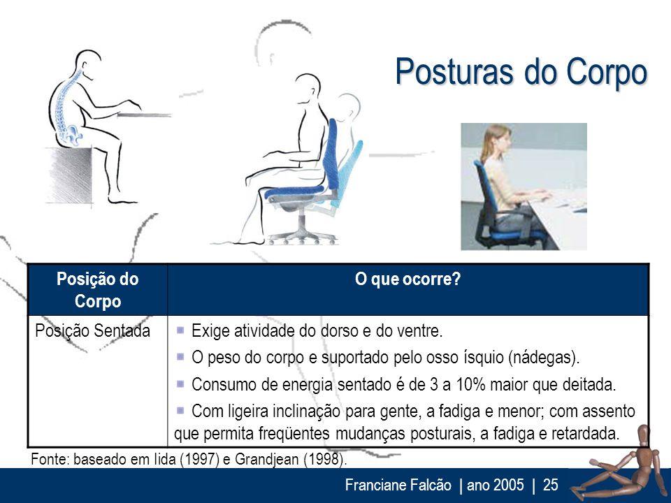Franciane Falcão   ano 2005  25 Posturas do Corpo Posição do Corpo O que ocorre? Posição Sentada Exige atividade do dorso e do ventre. O peso do corpo
