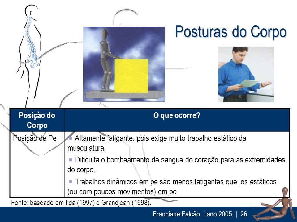 Franciane Falcão   ano 2005  26 Posturas do Corpo Posição do Corpo O que ocorre? Posição de Pe Altamente fatigante, pois exige muito trabalho estático