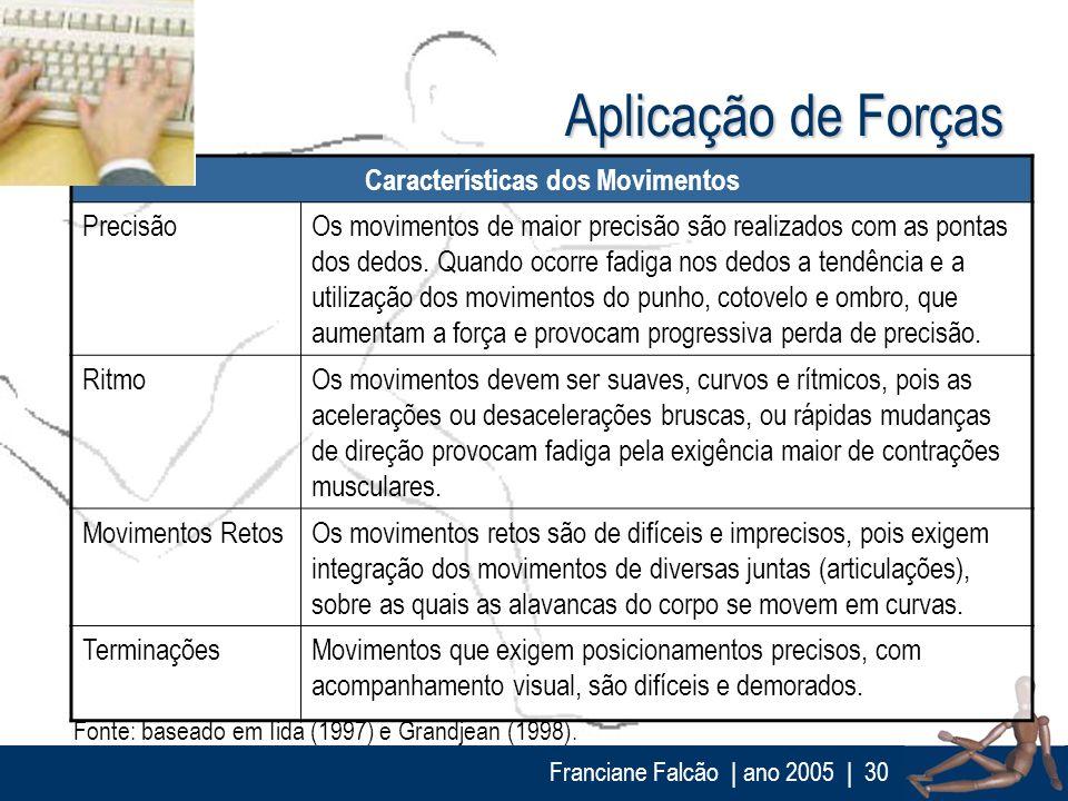 Franciane Falcão   ano 2005  30 Aplicação de Forças Características dos Movimentos PrecisãoOs movimentos de maior precisão são realizados com as ponta