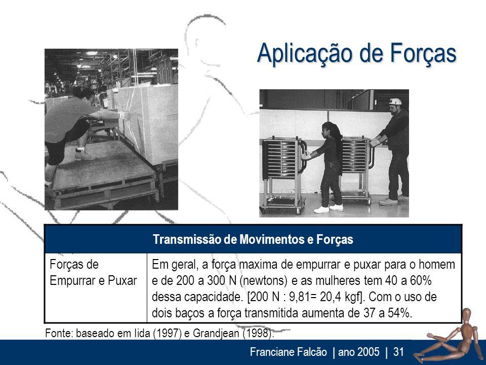 Franciane Falcão   ano 2005  31 Aplicação de Forças Transmissão de Movimentos e Forças Forças de Empurrar e Puxar Em geral, a força maxima de empurrar
