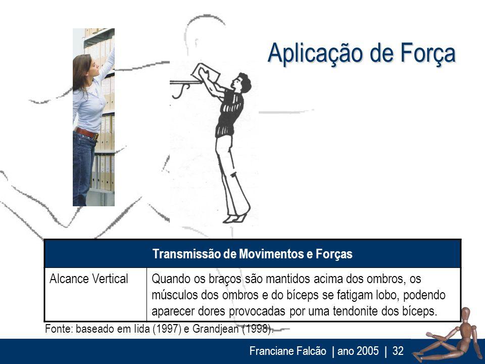 Franciane Falcão   ano 2005  32 Aplicação de Força Transmissão de Movimentos e Forças Alcance VerticalQuando os braços são mantidos acima dos ombros,