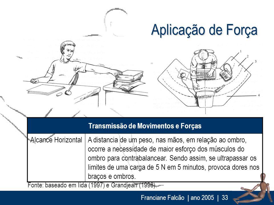 Franciane Falcão   ano 2005  33 Aplicação de Força Transmissão de Movimentos e Forças Alcance HorizontalA distancia de um peso, nas mãos, em relação a