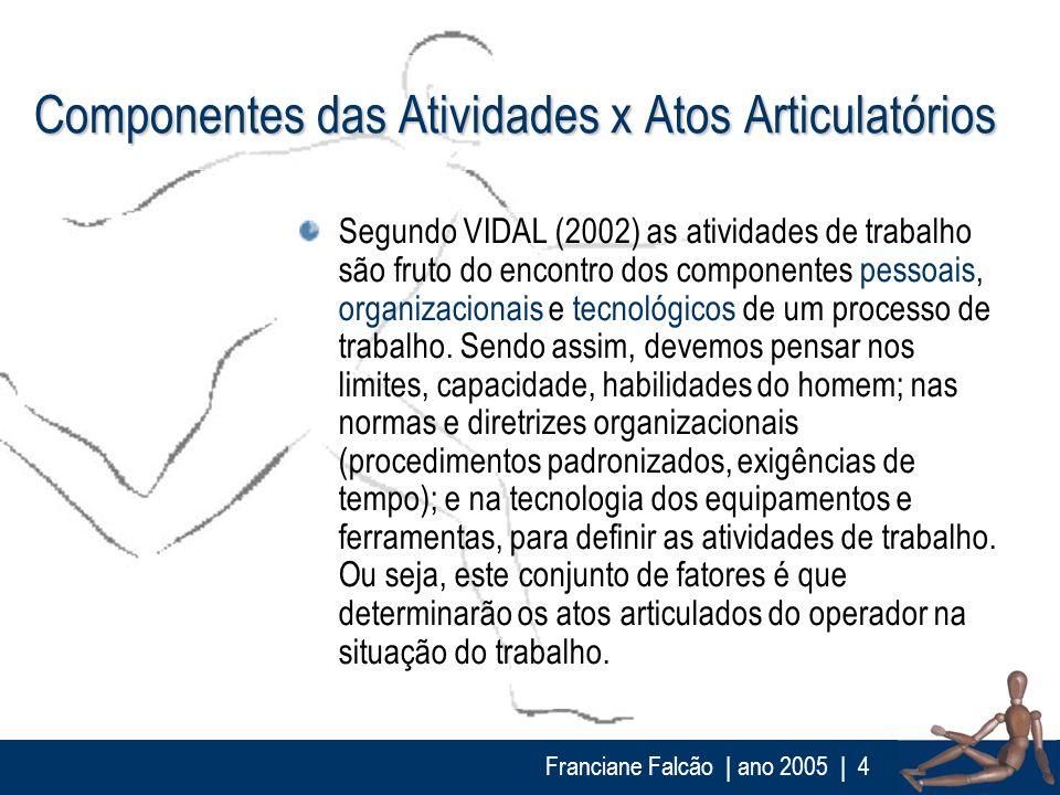 Franciane Falcão | ano 2005| 5 Análise da Tarefa: ótica organizacional x ótica fisiológica EnfoqueOrganizacional Fisiológico (movimentos e esforços) Campos de Pesquisa Tempos e MétodosBiomecânica Ocupacional Objetivo Análise da Tarefa Humana