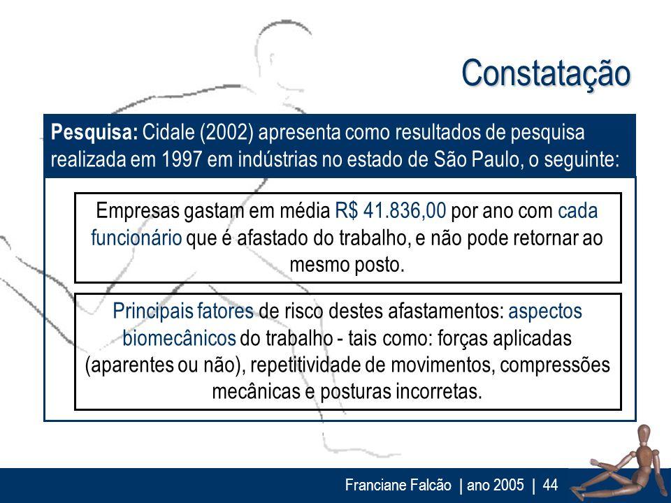 Franciane Falcão   ano 2005  44 Constatação Pesquisa: Cidale (2002) apresenta como resultados de pesquisa realizada em 1997 em indústrias no estado de