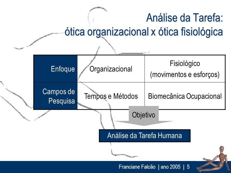 Franciane Falcão   ano 2005  5 Análise da Tarefa: ótica organizacional x ótica fisiológica EnfoqueOrganizacional Fisiológico (movimentos e esforços) C