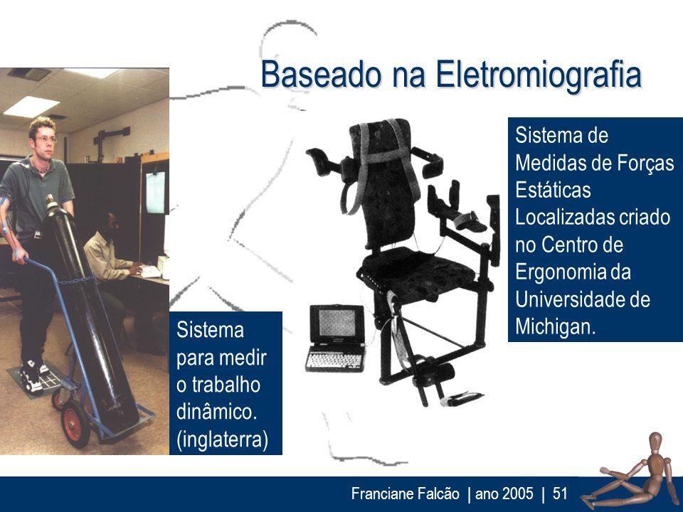Franciane Falcão   ano 2005  51 Baseado na Eletromiografia Sistema para medir o trabalho dinâmico. (inglaterra) Sistema de Medidas de Forças Estáticas