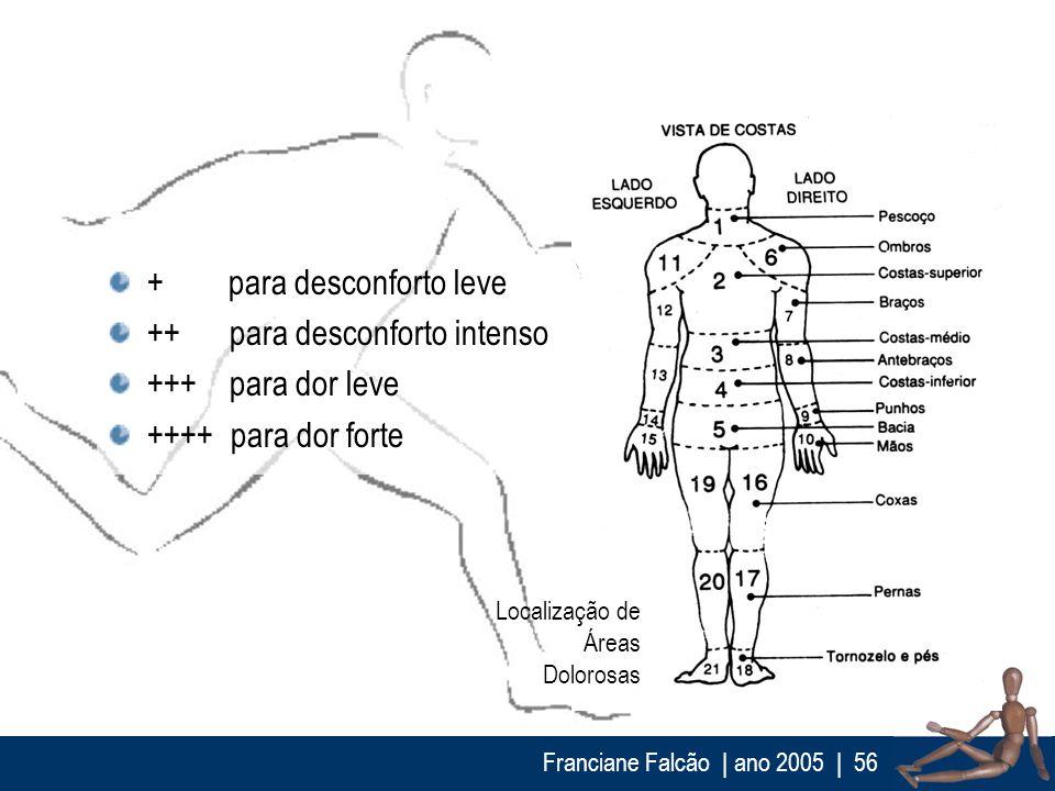 Franciane Falcão   ano 2005  56 + para desconforto leve ++ para desconforto intenso +++ para dor leve ++++ para dor forte Localização de Áreas Doloros