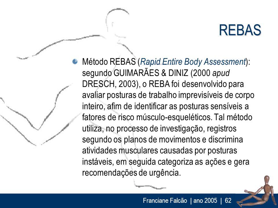 Franciane Falcão   ano 2005  62 REBAS Método REBAS ( Rapid Entire Body Assessment ): segundo GUIMARÃES & DINIZ (2000 apud DRESCH, 2003), o REBA foi de