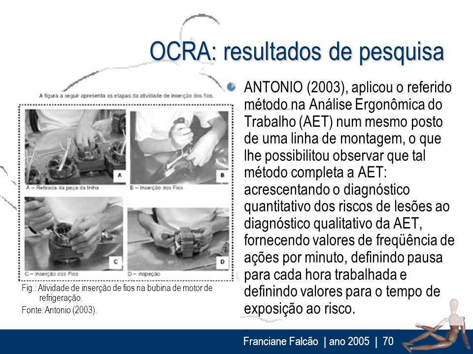 Franciane Falcão   ano 2005  70 OCRA: resultados de pesquisa ANTONIO (2003), aplicou o referido método na Análise Ergonômica do Trabalho (AET) num mes