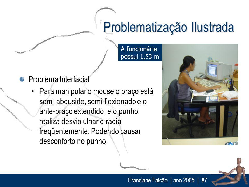 Franciane Falcão   ano 2005  87 Problematização Ilustrada Problema Interfacial Para manipular o mouse o braço está semi-abdusido, semi-flexionado e o