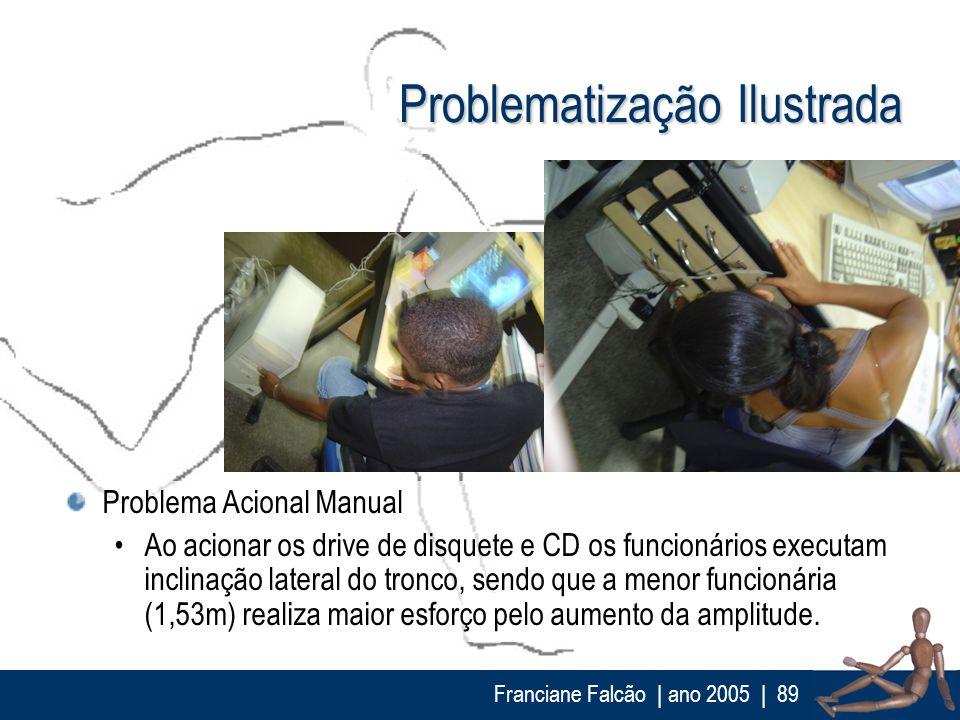 Franciane Falcão   ano 2005  89 Problematização Ilustrada Problema Acional Manual Ao acionar os drive de disquete e CD os funcionários executam inclin