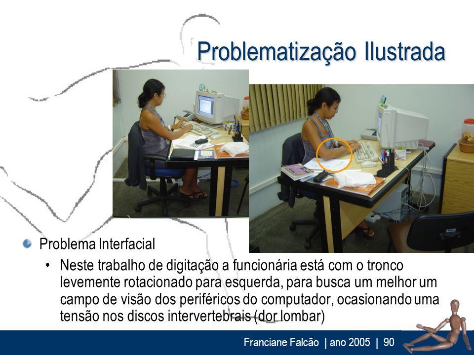 Franciane Falcão   ano 2005  90 Problematização Ilustrada Problema Interfacial Neste trabalho de digitação a funcionária está com o tronco levemente r