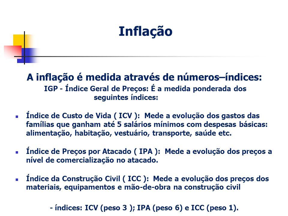 A inflação é medida através de números–índices: IGP - Índice Geral de Preços: É a medida ponderada dos seguintes índices: Índice de Custo de Vida ( IC