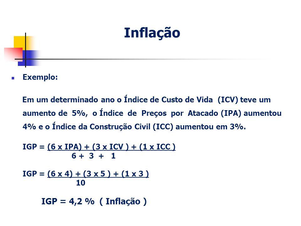 Exemplo: Em um determinado ano o Índice de Custo de Vida (ICV) teve um aumento de 5%, o Índice de Preços por Atacado (IPA) aumentou 4% e o Índice da C