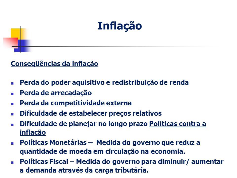 Conseqüências da inflação Perda do poder aquisitivo e redistribuição de renda Perda de arrecadação Perda da competitividade externa Dificuldade de est
