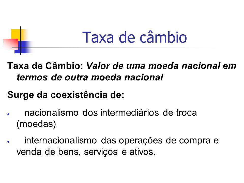 Taxa de câmbio Taxa de Câmbio: Valor de uma moeda nacional em termos de outra moeda nacional Surge da coexistência de: nacionalismo dos intermediários de troca (moedas) internacionalismo das operações de compra e venda de bens, serviços e ativos.