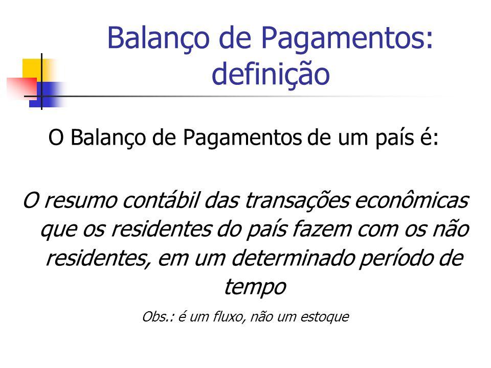 Balanço de Pagamentos: definição O Balanço de Pagamentos de um país é: O resumo contábil das transações econômicas que os residentes do país fazem com os não residentes, em um determinado período de tempo Obs.: é um fluxo, não um estoque