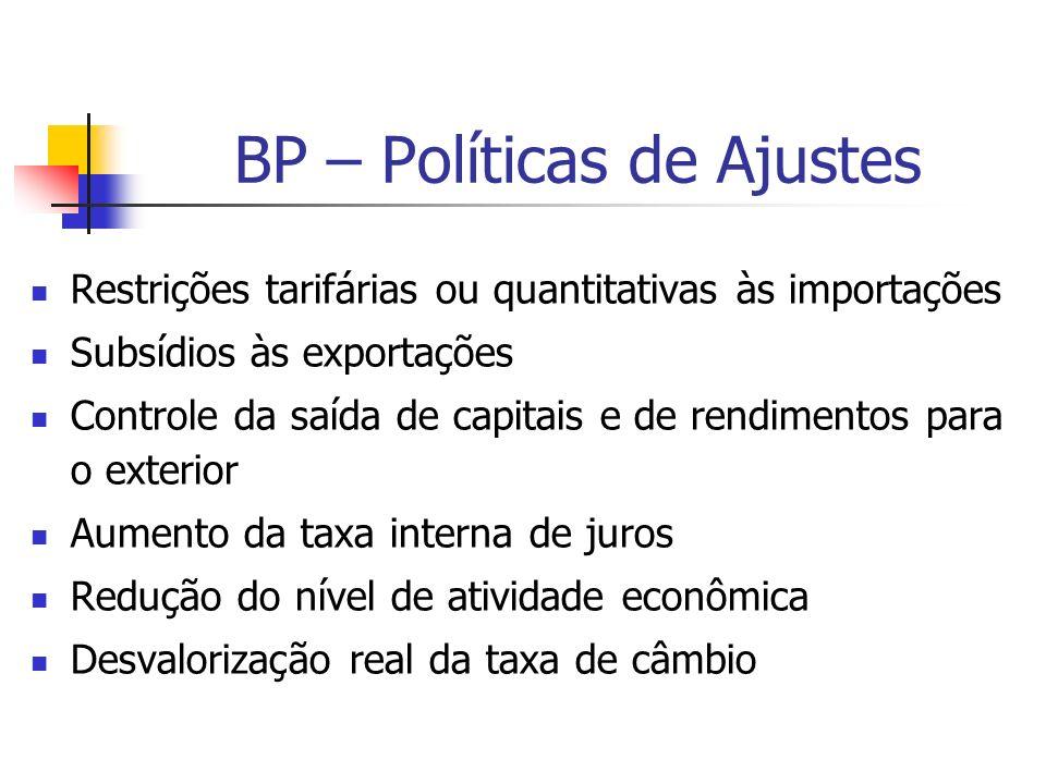 BP – Políticas de Ajustes Restrições tarifárias ou quantitativas às importações Subsídios às exportações Controle da saída de capitais e de rendimentos para o exterior Aumento da taxa interna de juros Redução do nível de atividade econômica Desvalorização real da taxa de câmbio