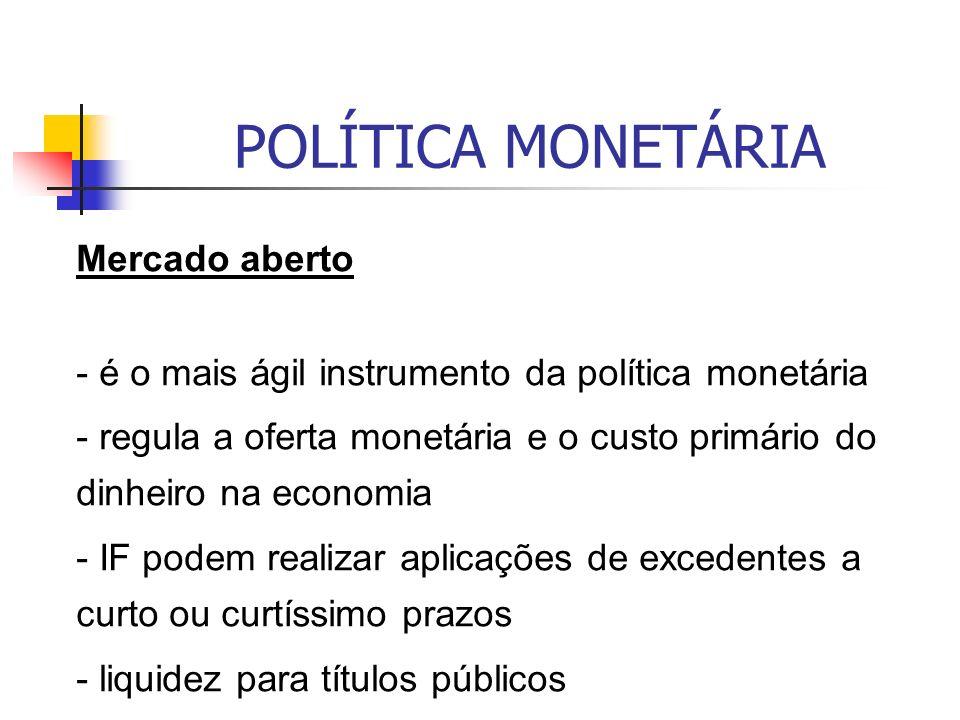 POLÍTICA MONETÁRIA Mercado aberto - é o mais ágil instrumento da política monetária - regula a oferta monetária e o custo primário do dinheiro na economia - IF podem realizar aplicações de excedentes a curto ou curtíssimo prazos - liquidez para títulos públicos