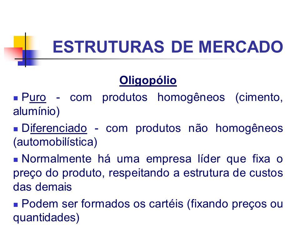 ESTRUTURAS DE MERCADO Oligopólio Puro - com produtos homogêneos (cimento, alumínio) Diferenciado - com produtos não homogêneos (automobilística) Norma