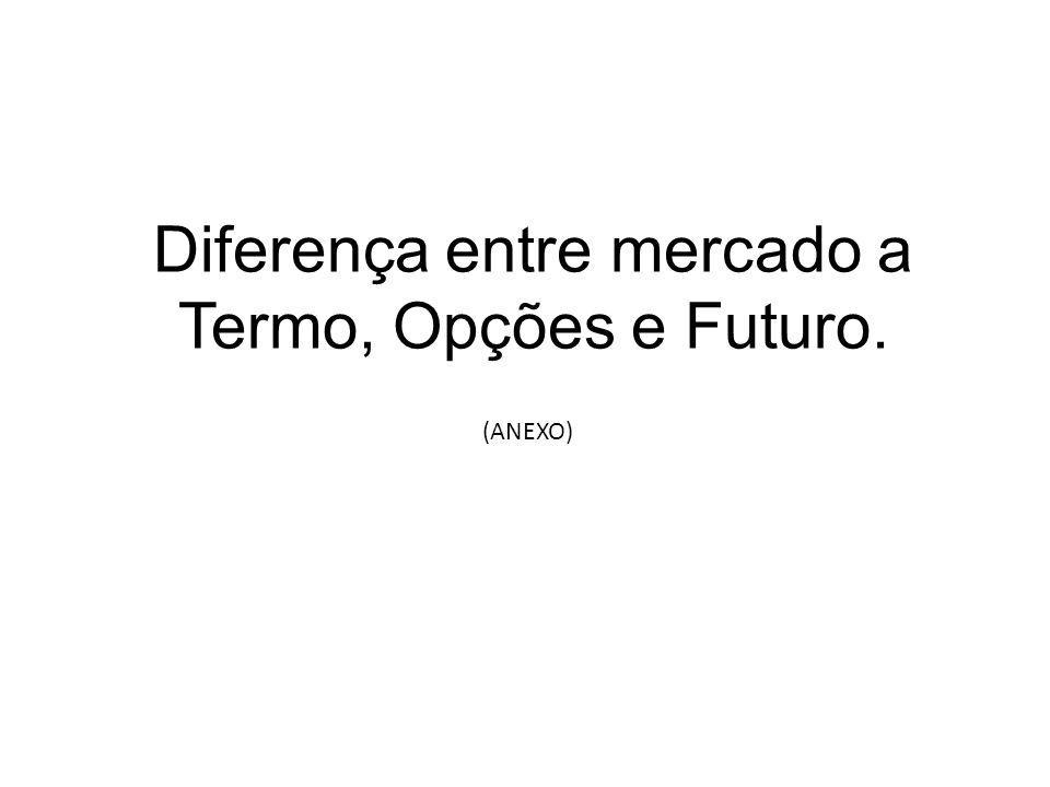Diferença entre mercado a Termo, Opções e Futuro. (ANEXO)