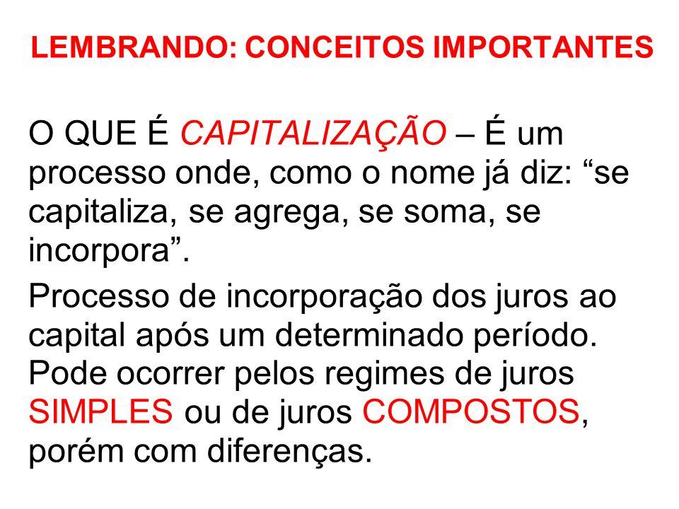 LEMBRANDO: CONCEITOS IMPORTANTES O QUE É CAPITALIZAÇÃO – É um processo onde, como o nome já diz: se capitaliza, se agrega, se soma, se incorpora. Proc